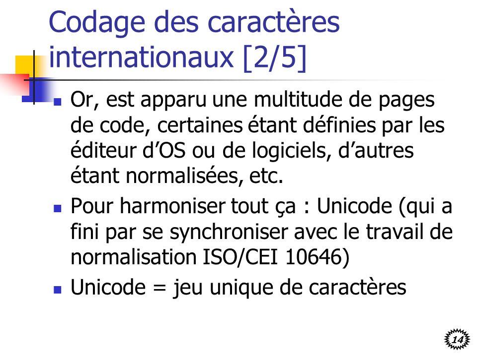 Codage des caractères internationaux [2/5]